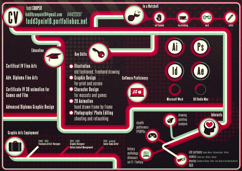 InfographicA3